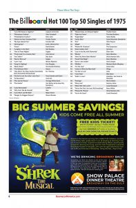 05 May 2019 Boomerz of America - Top Billboards 1975 - Show Palace Shrek the musical